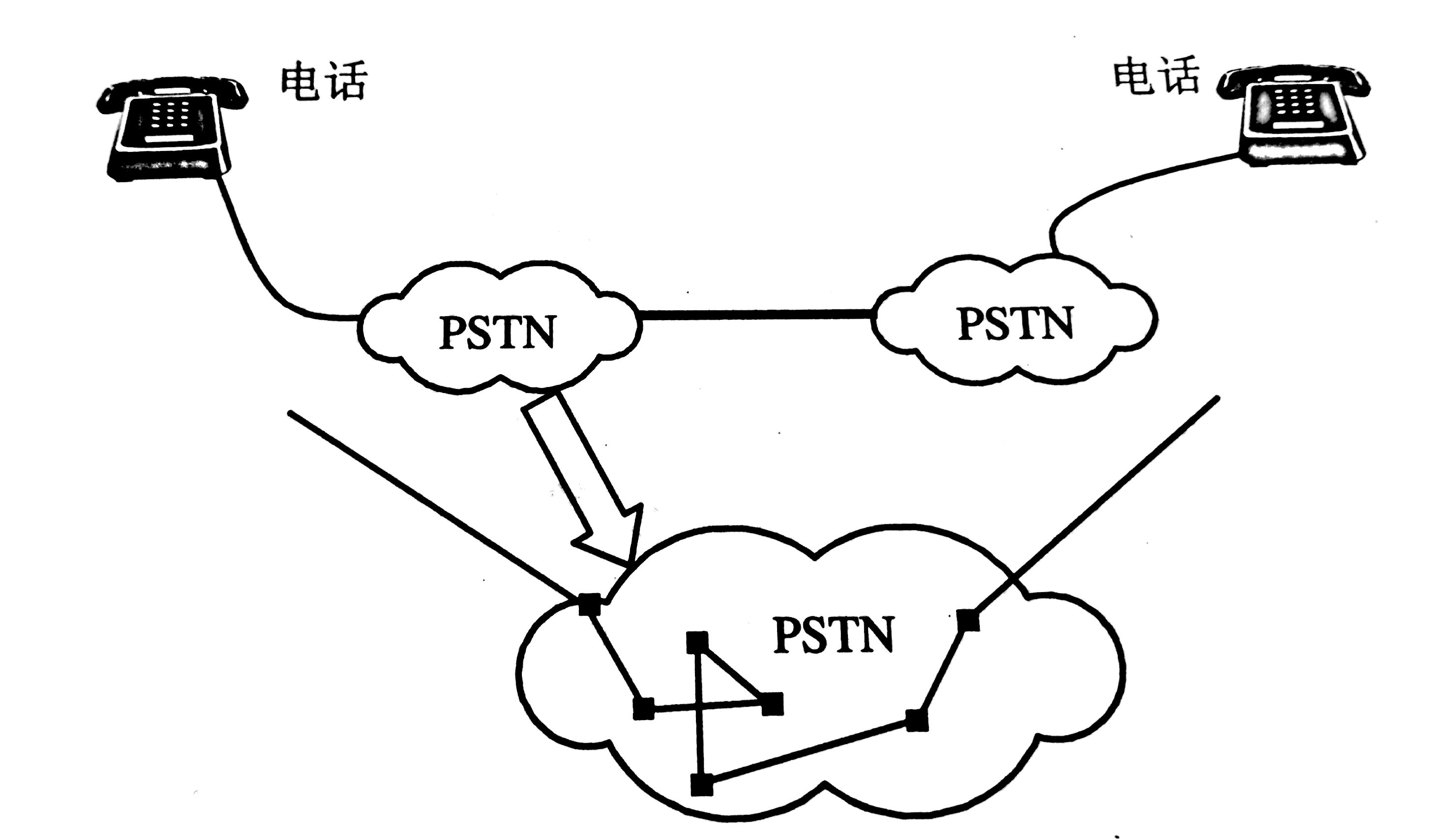 电话会议中电路交换原理的应用